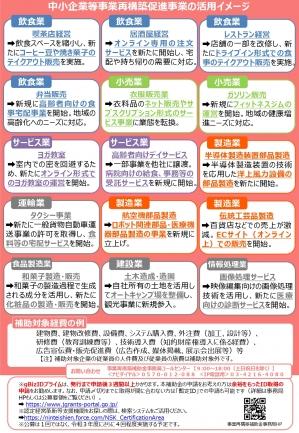 Jigyo_saikoutiku_page0002