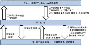 R3-sougyouchirashi_page0002