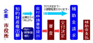 Tizai_schedule